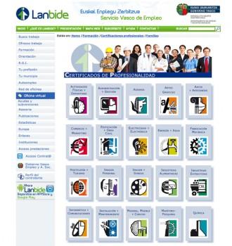 Lanbide, Certificados Profesionales
